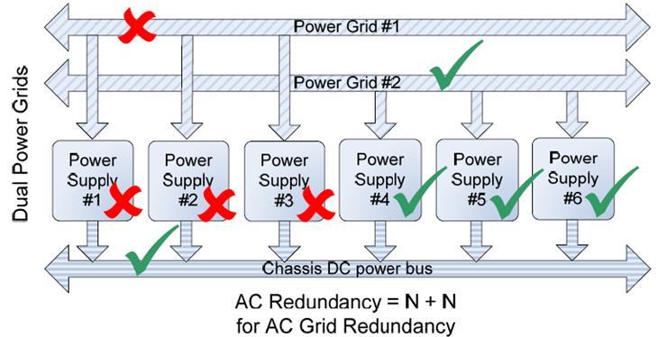 SLN310171_en_US__179mx7000-Power-Grid