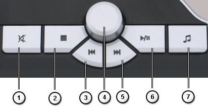 SLN305029_en_US__101Audio center