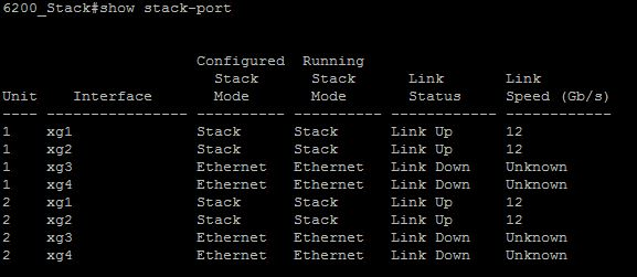 SLN294395_en_US__5Stacking-Ports-62XX-Stack-Port-Output