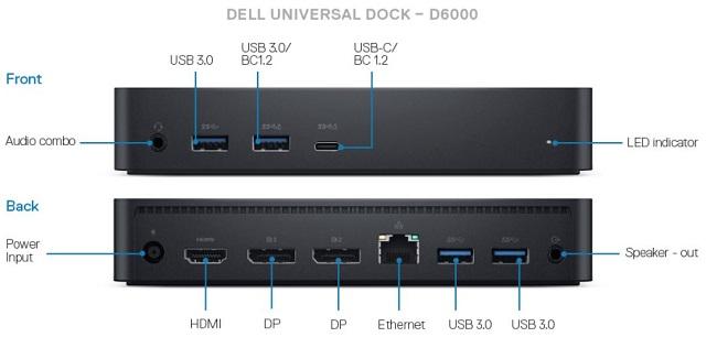D6000 ports