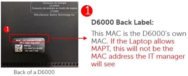 D6000 MAC address