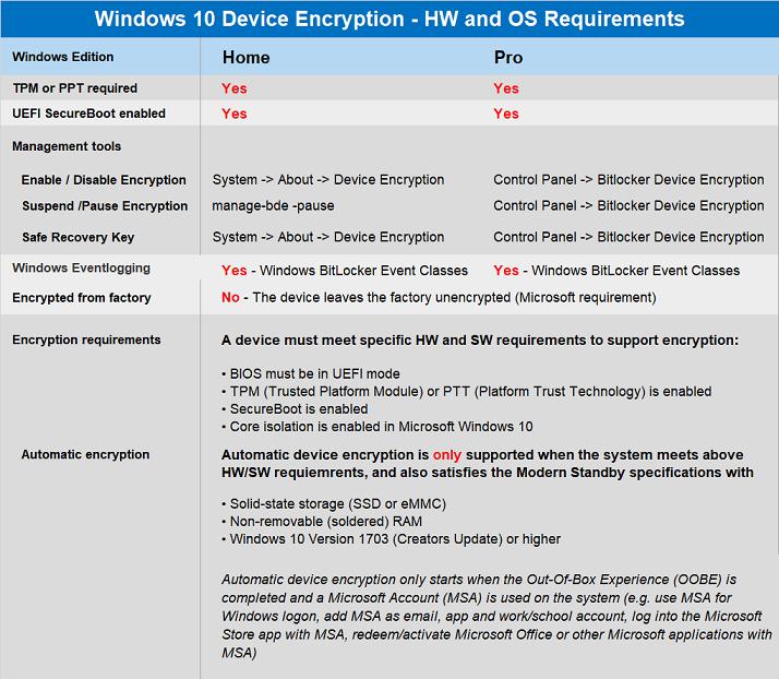 SLN299056_en_US__4DDRE-BitLocker-11_jpg(1)