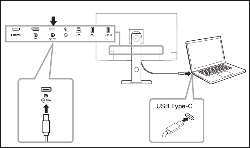 Dell UltraSharp U3219Q -näytön portit ja Mac-liitäntä