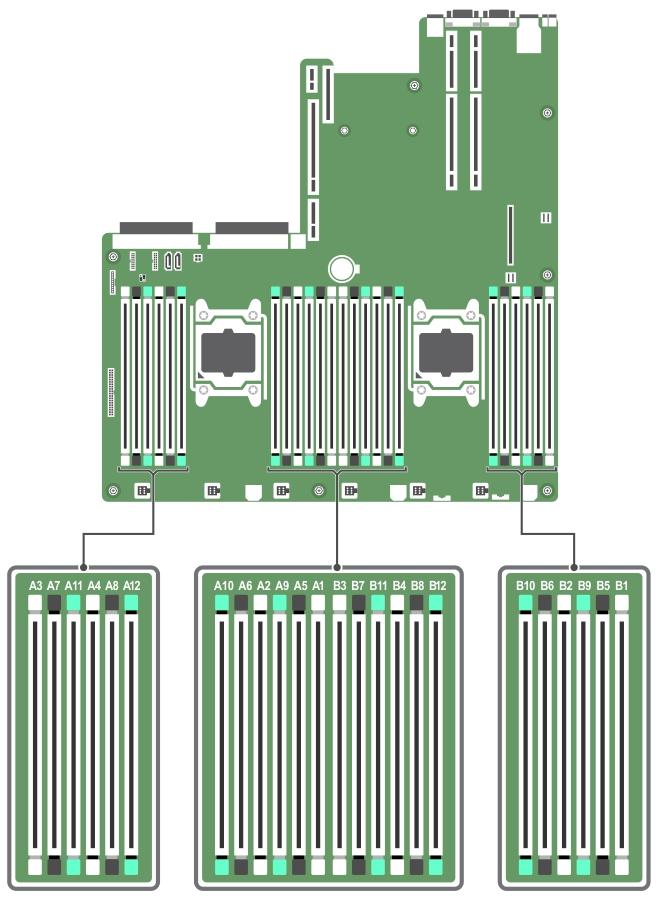 Проектирование памяти SLN298624_en_US__1R2